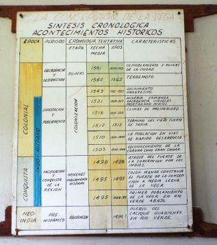 Historischer Verlauf der Beziehung zwischen Taínos und Spaniern